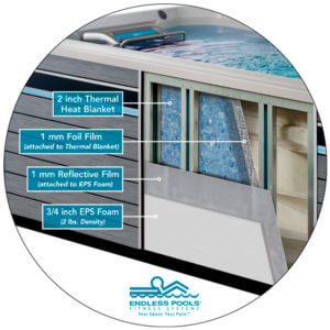 endless pools insulation image
