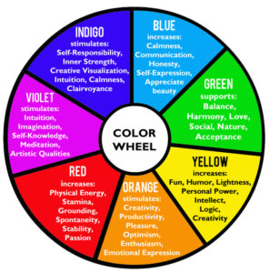 Colour Therapy Image